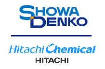 M&As: Showa Denko to buy Hitachi Chemical for almost US$8.8 bn