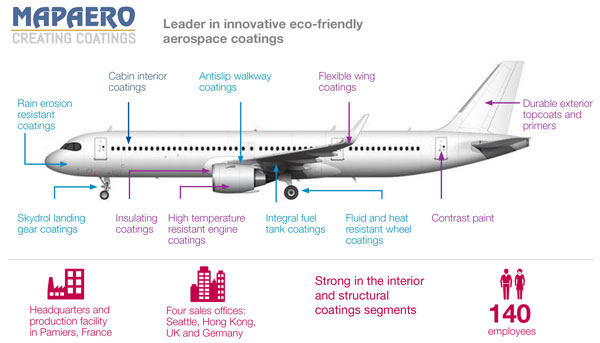 AkzoNobel to purchase Mapaero to strengthen its global aerospace coatings business