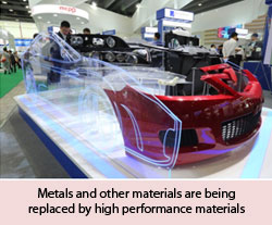 Chinaplas-high-performance-materials