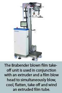 Brabender blown film